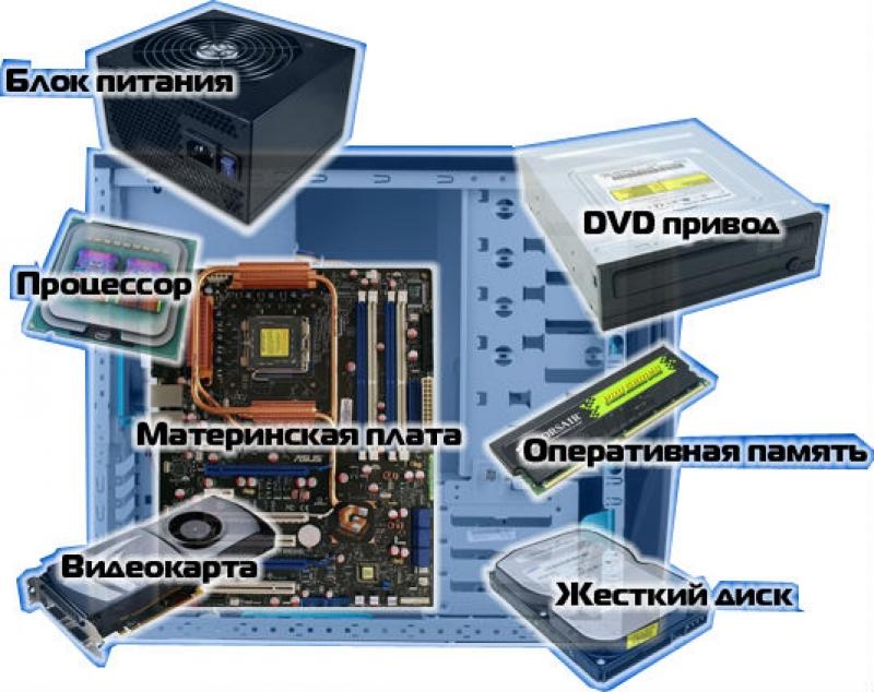 инструкция компьютер