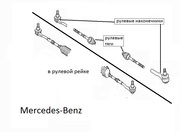Тяги рулевые для MERCEDES W211.