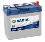 Аккумулятор Varta 545 156 033 Blue Dynamic 45 Ah B32