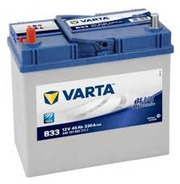 Аккумулятор Varta 545 157 033 Blue Dynamic 45 Ah B33